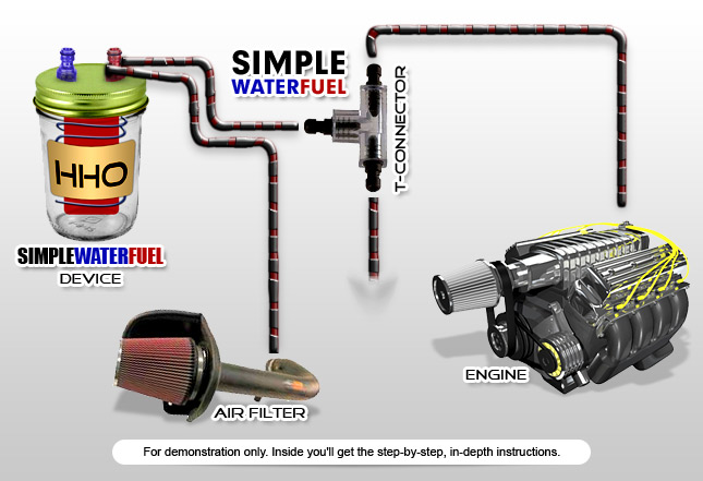 how to make a water fuel generator pdf